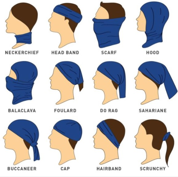 neck tube ways of wearing chart